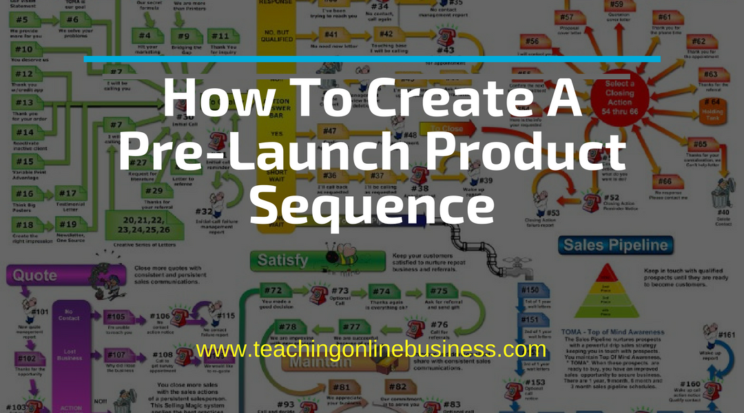 How To Create A Pre-Launch Sequence For Your Product Launch